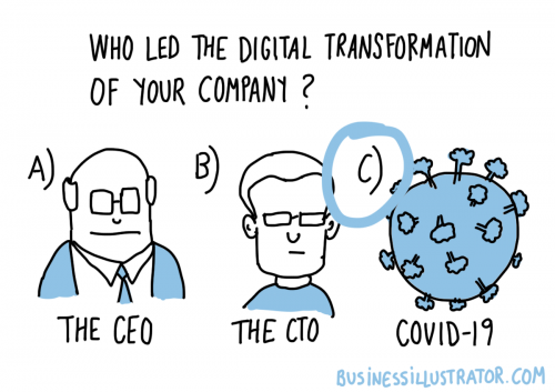 Businessillustrator.com - what-is-digital-transformation-cartoon-infographic